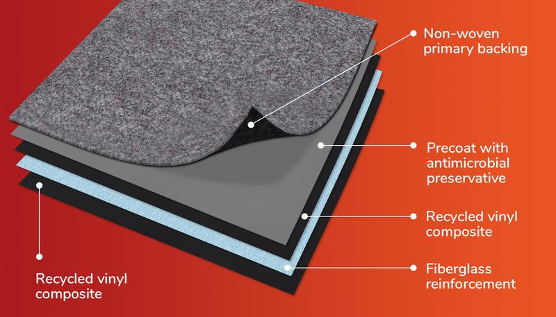 Carpet Tiles Pros Cons Should You Buy Carpet Tiles
